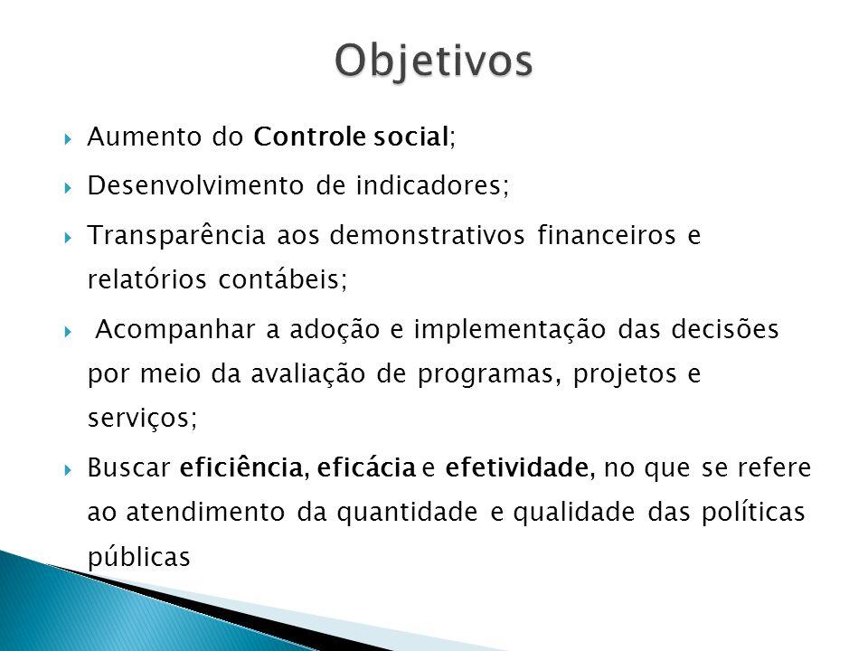 Objetivos Aumento do Controle social; Desenvolvimento de indicadores;