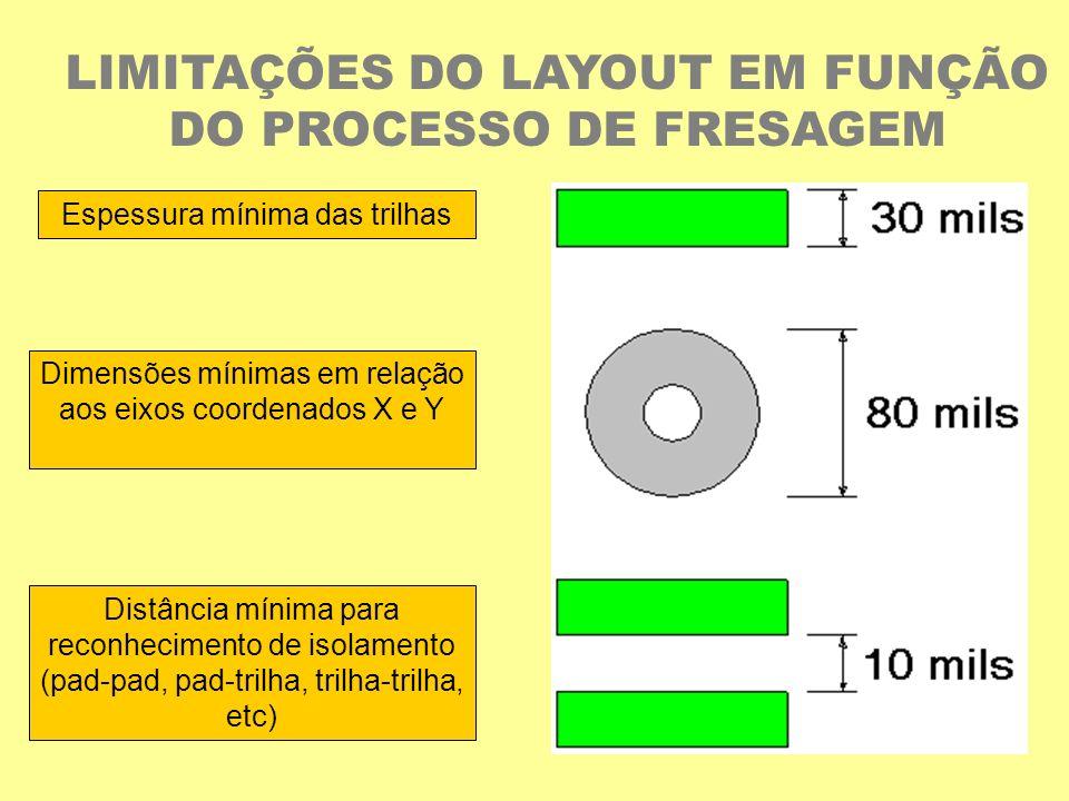 LIMITAÇÕES DO LAYOUT EM FUNÇÃO DO PROCESSO DE FRESAGEM
