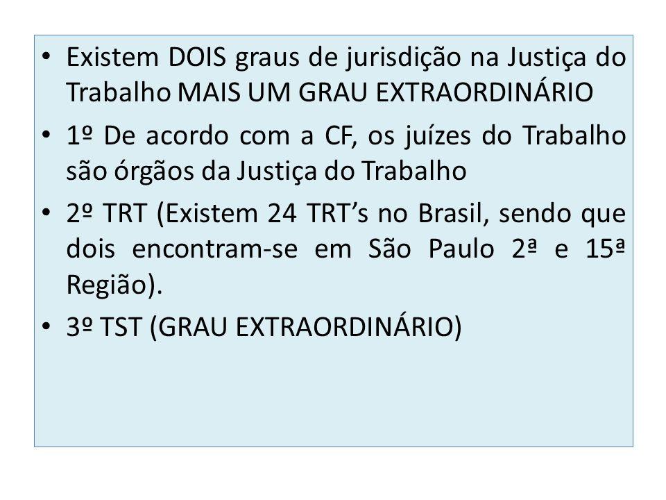 Existem DOIS graus de jurisdição na Justiça do Trabalho MAIS UM GRAU EXTRAORDINÁRIO