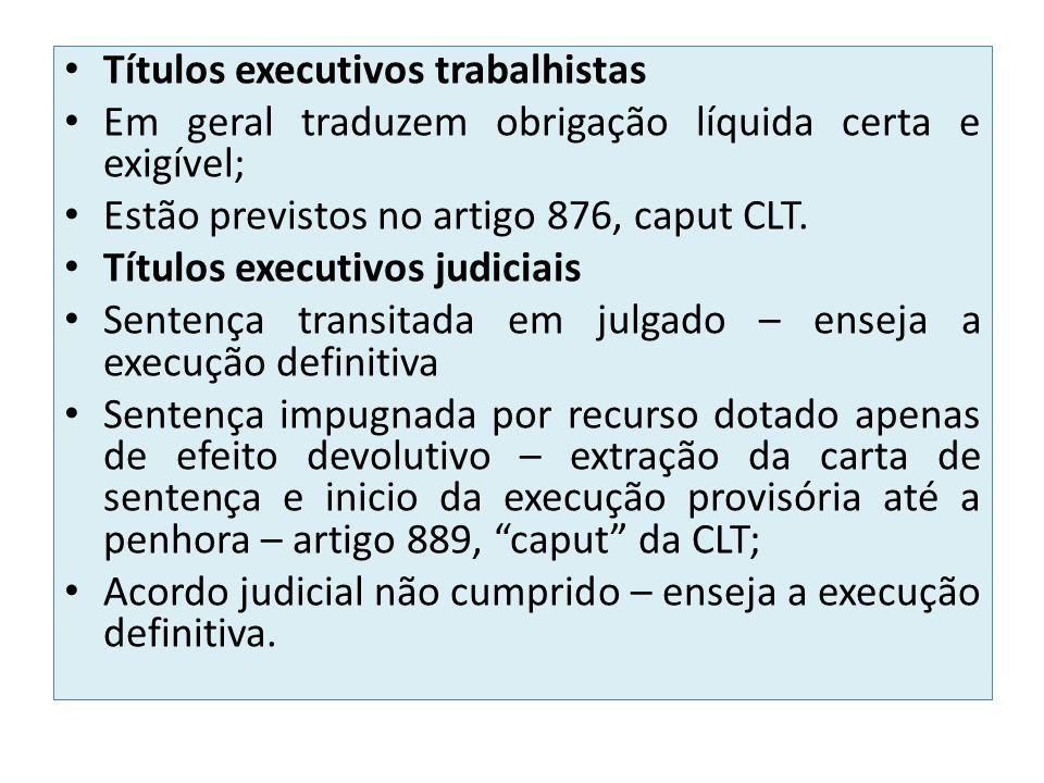 Títulos executivos trabalhistas