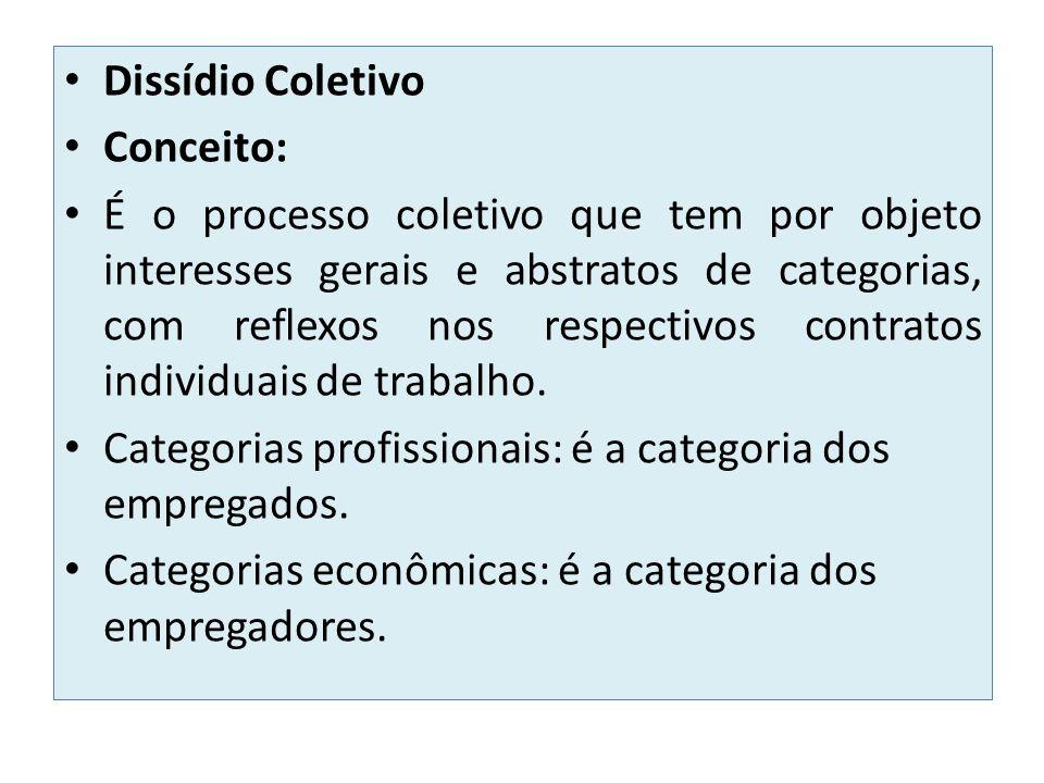 Dissídio Coletivo Conceito: