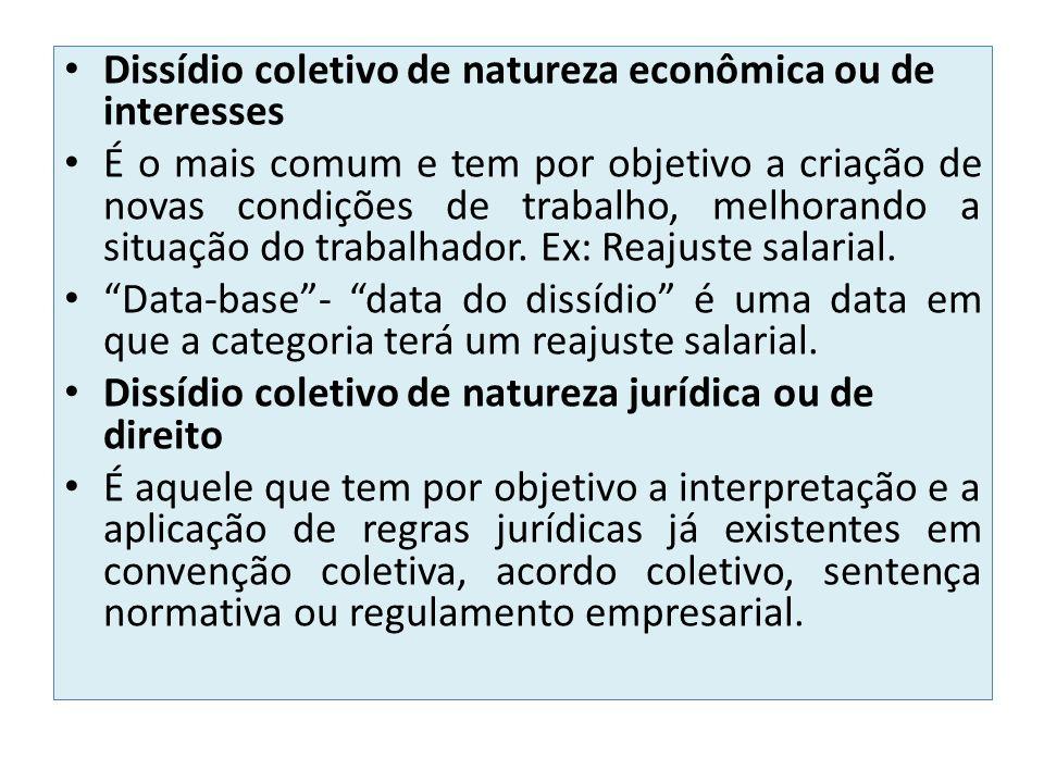Dissídio coletivo de natureza econômica ou de interesses