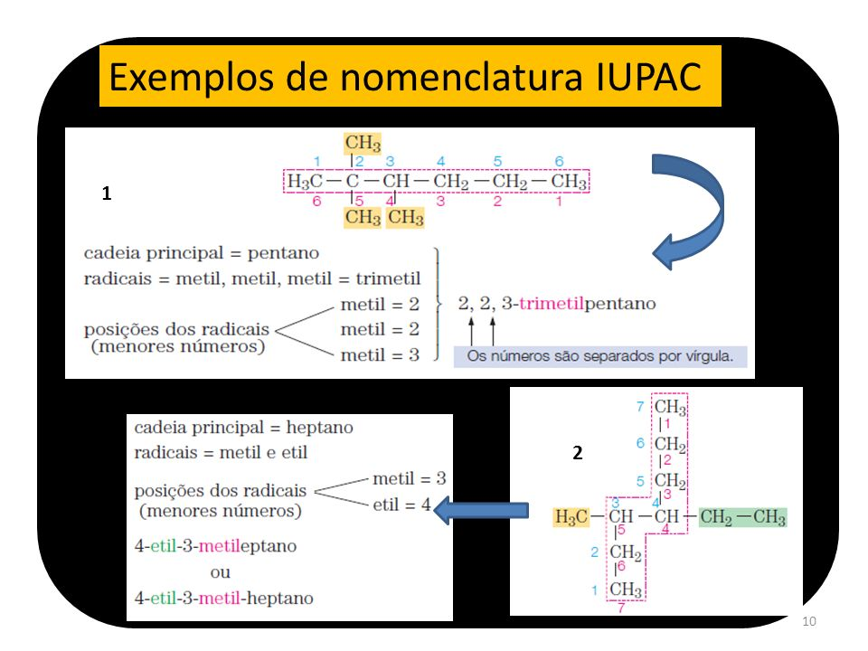 Exemplos de nomenclatura IUPAC