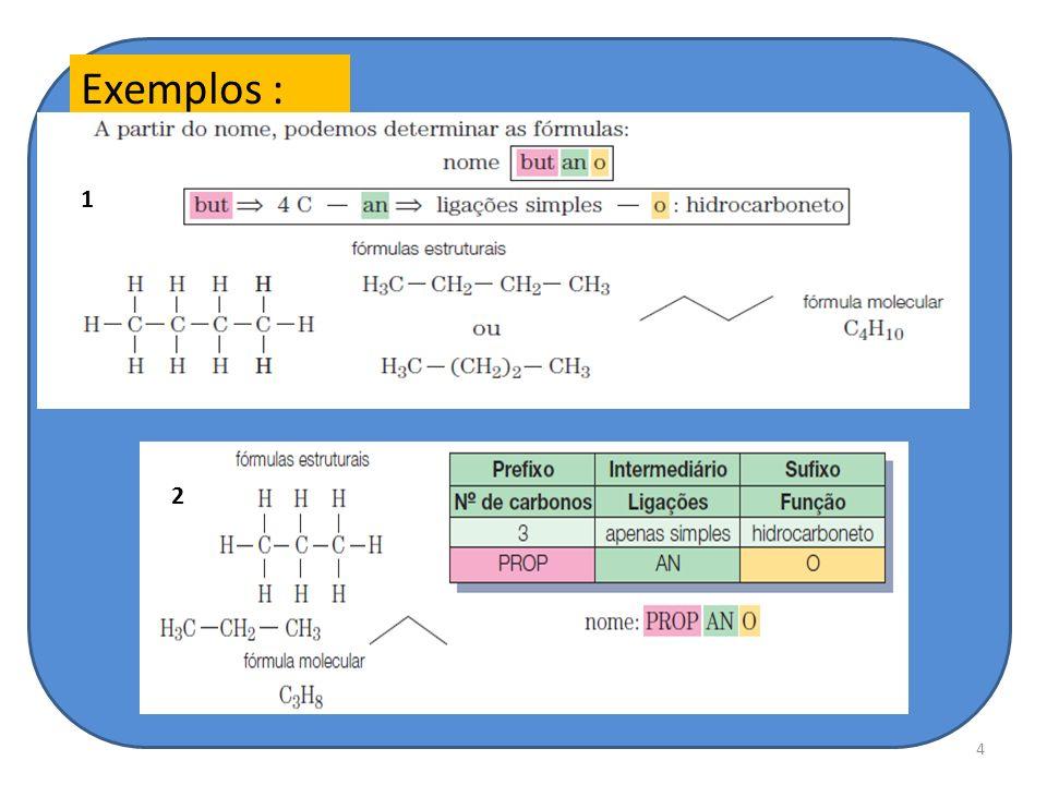 Exemplos : 1 2