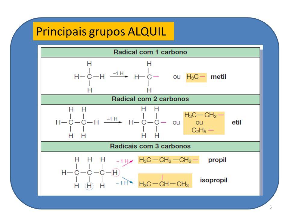 Principais grupos ALQUIL