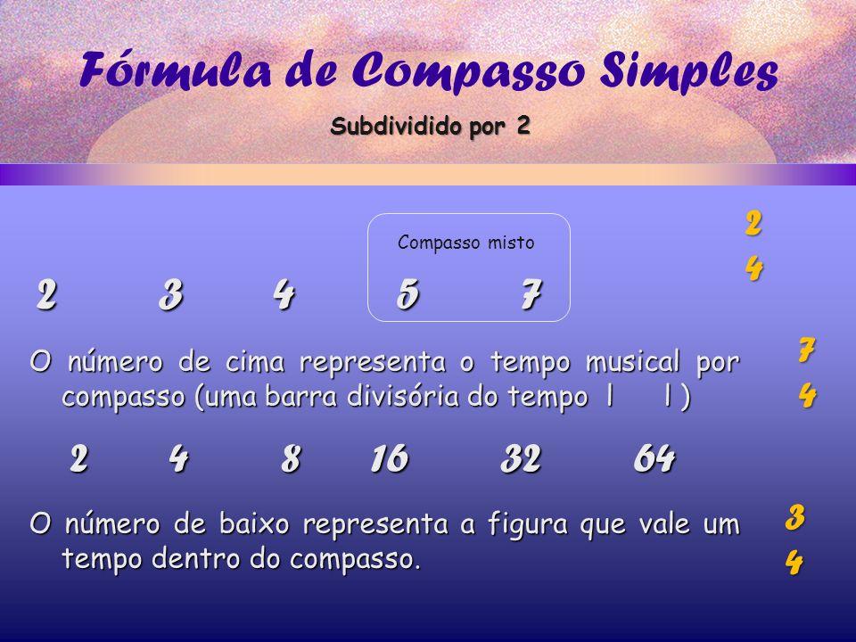 Fórmula de Compasso Simples