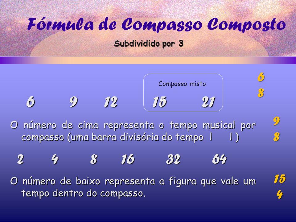 Fórmula de Compasso Composto