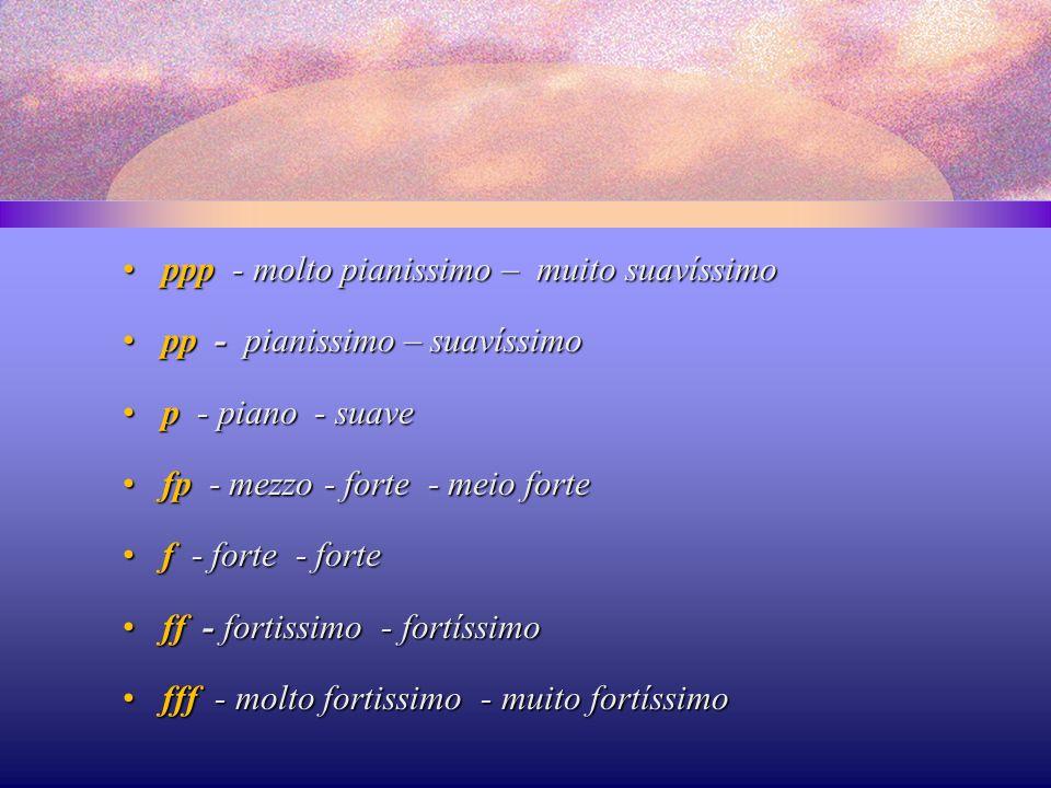 ppp - molto pianissimo – muito suavíssimo
