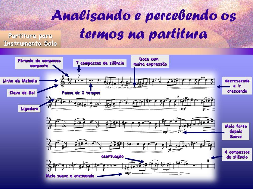 Analisando e percebendo os termos na partitura