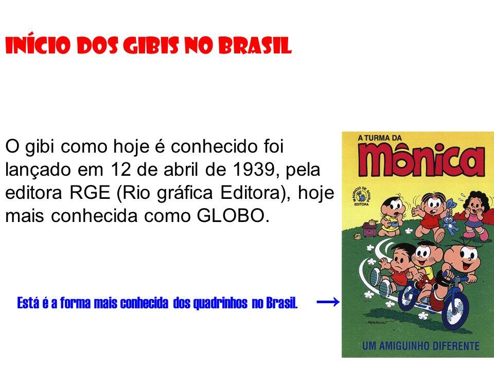 Início dos gibis no Brasil