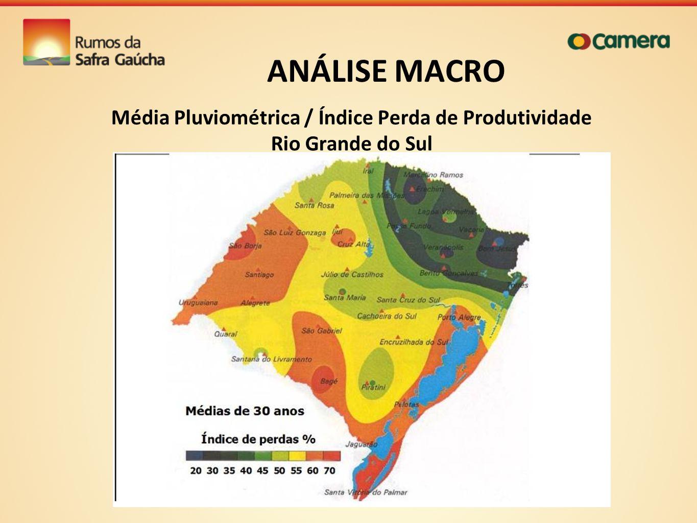 Média Pluviométrica / Índice Perda de Produtividade Rio Grande do Sul