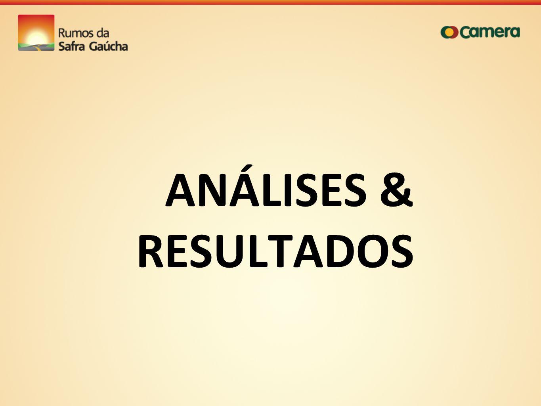 ANÁLISES & RESULTADOS