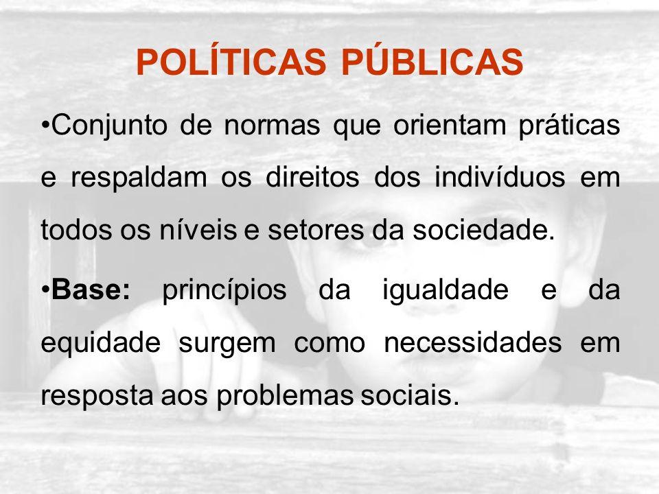 POLÍTICAS PÚBLICAS Conjunto de normas que orientam práticas e respaldam os direitos dos indivíduos em todos os níveis e setores da sociedade.
