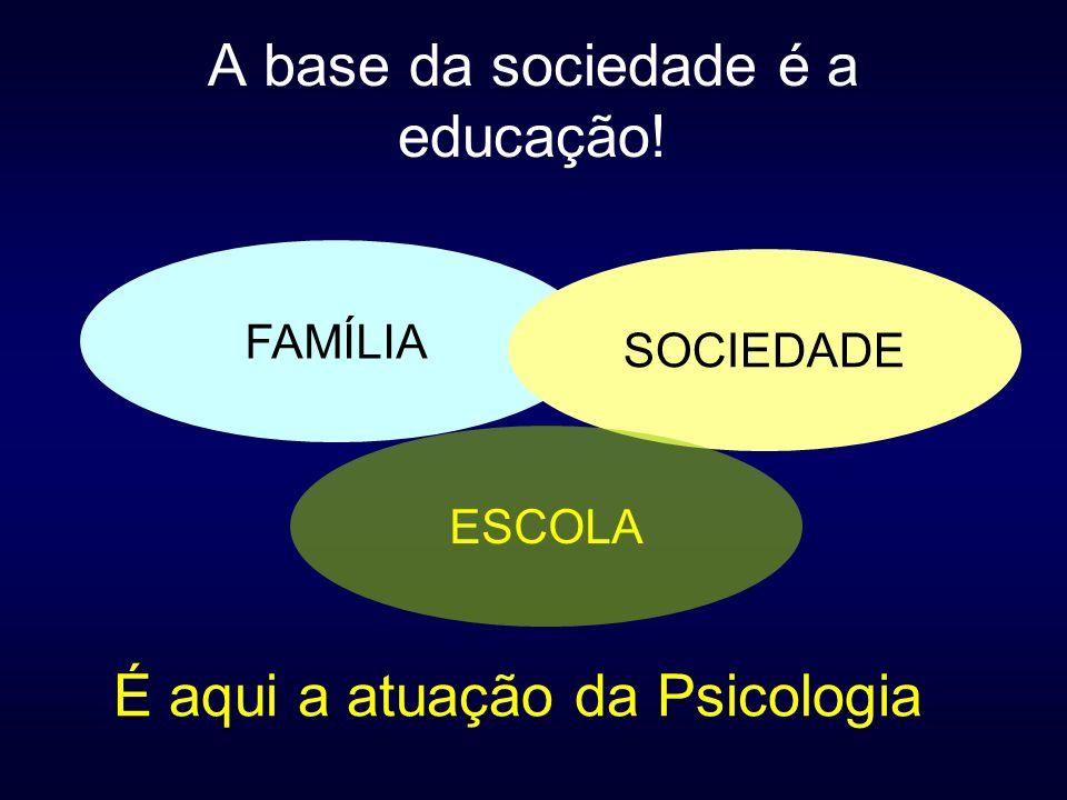 A base da sociedade é a educação!