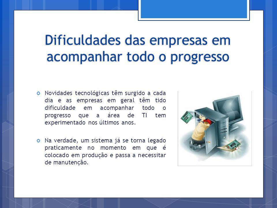 Dificuldades das empresas em acompanhar todo o progresso