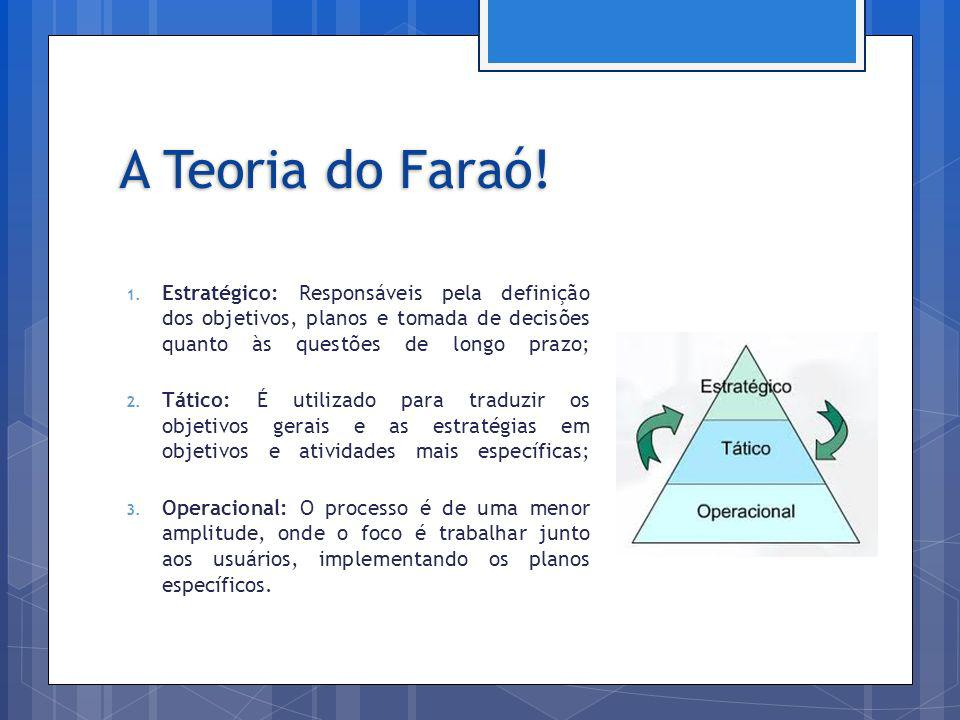 A Teoria do Faraó! Estratégico: Responsáveis pela definição dos objetivos, planos e tomada de decisões quanto às questões de longo prazo;