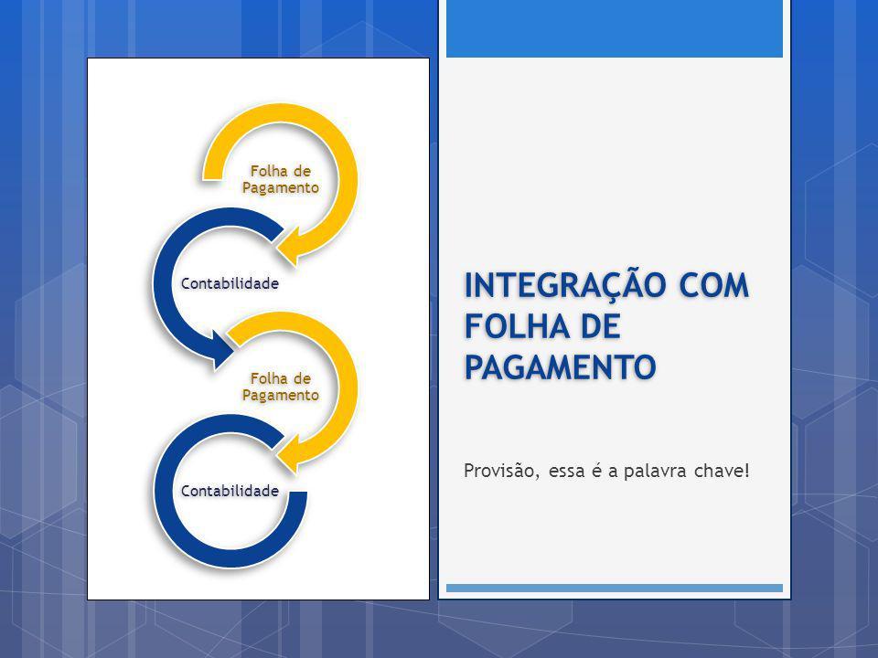 INTEGRAÇÃO COM FOLHA DE PAGAMENTO