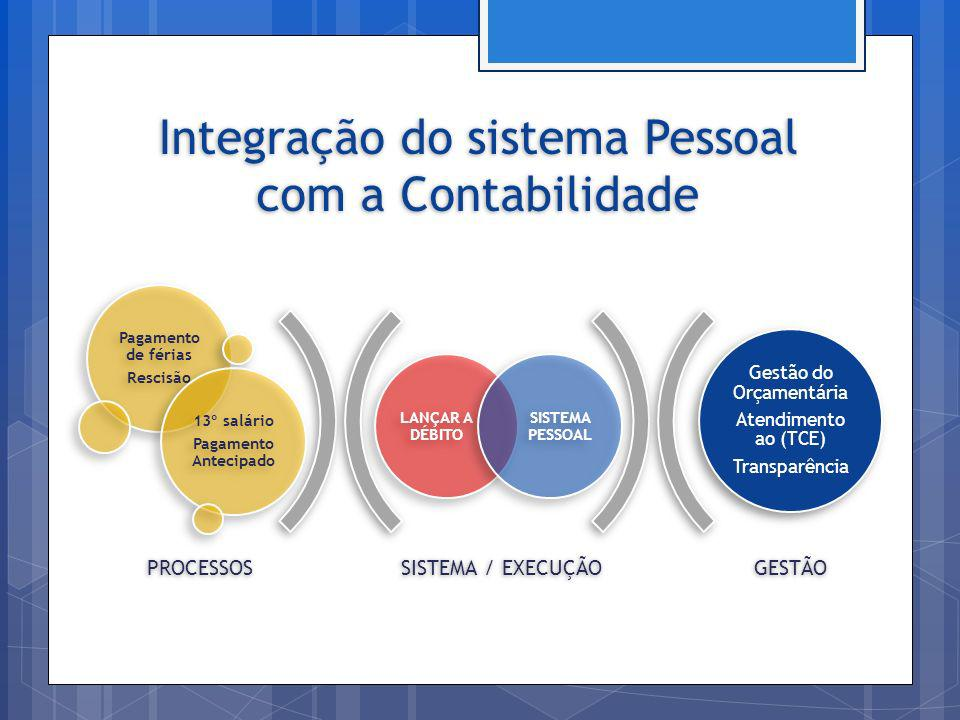 Integração do sistema Pessoal com a Contabilidade