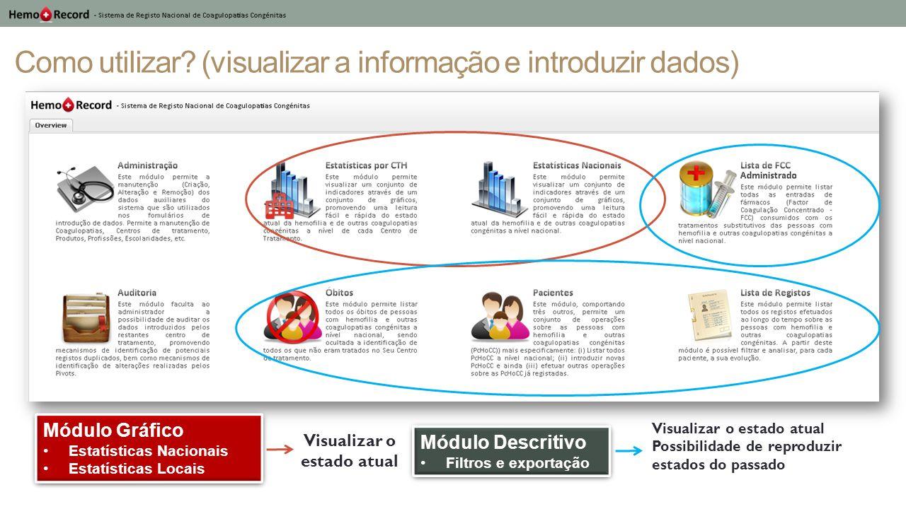 Como utilizar (visualizar a informação e introduzir dados)