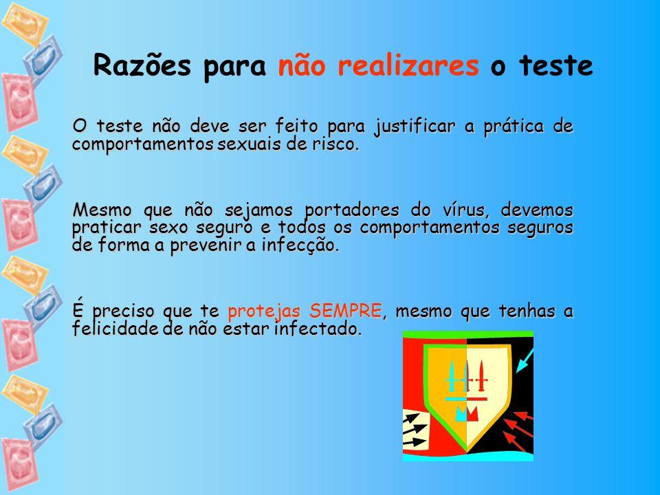 Razões para não realizares o teste