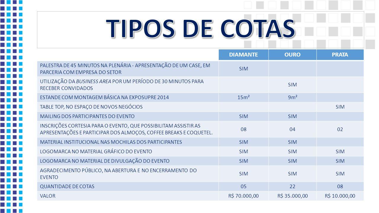 TIPOS DE COTAS DIAMANTE OURO PRATA