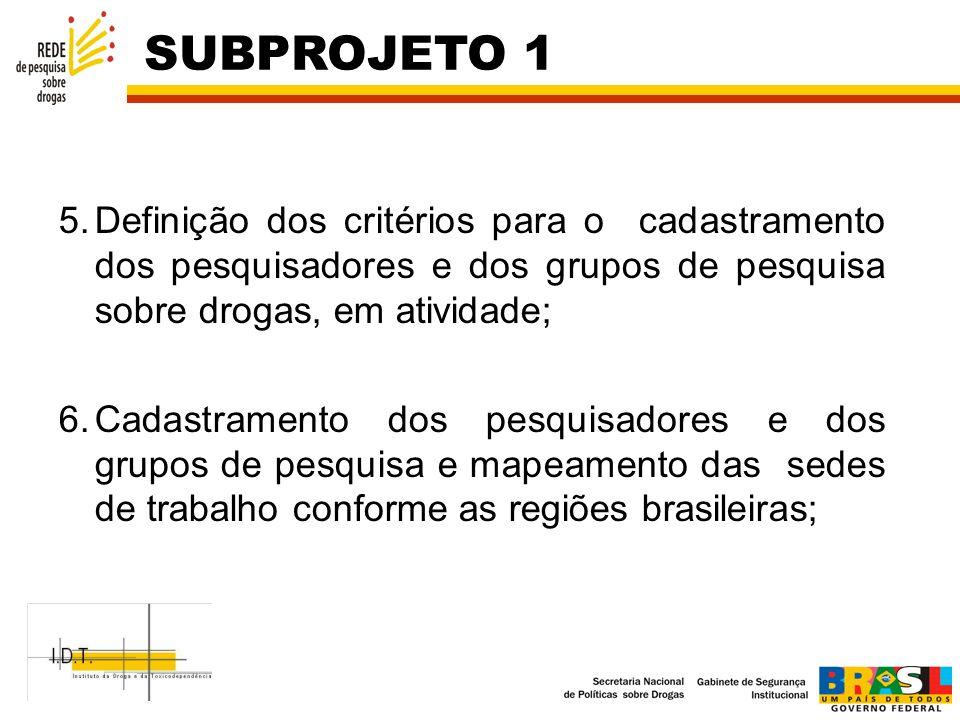 SUBPROJETO 1 Definição dos critérios para o cadastramento dos pesquisadores e dos grupos de pesquisa sobre drogas, em atividade;