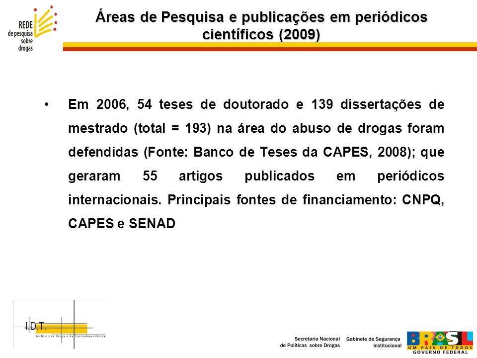 Áreas de Pesquisa e publicações em periódicos científicos (2009)