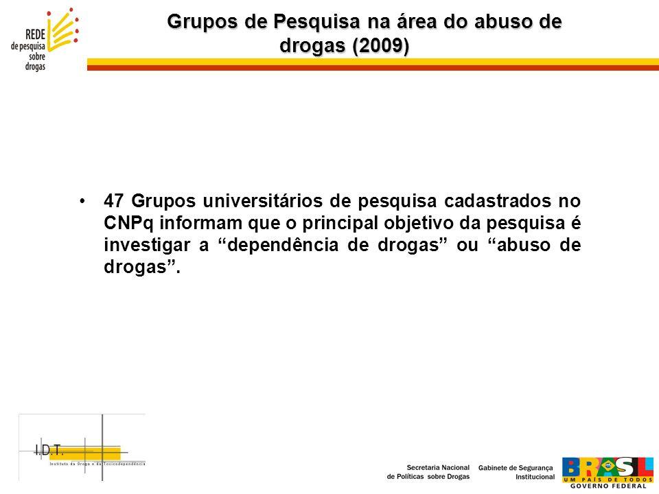 Grupos de Pesquisa na área do abuso de drogas (2009)