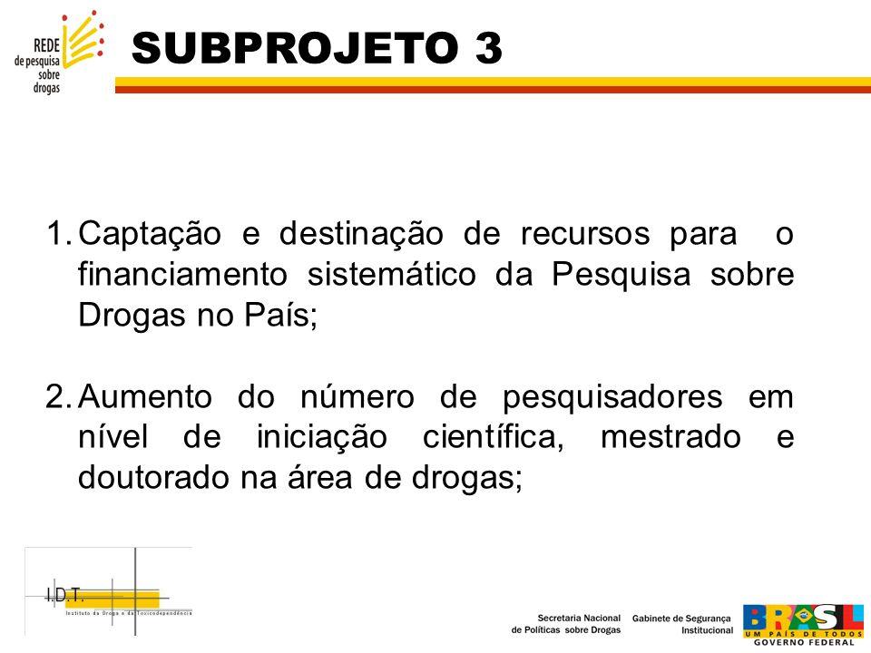 SUBPROJETO 3 Captação e destinação de recursos para o financiamento sistemático da Pesquisa sobre Drogas no País;