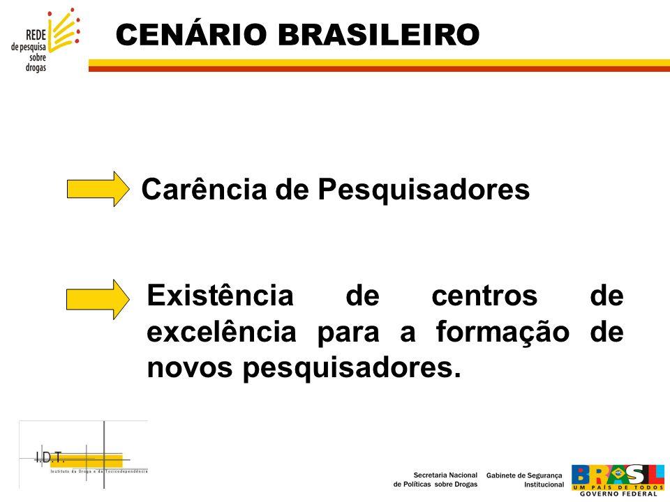 CENÁRIO BRASILEIRO Carência de Pesquisadores.
