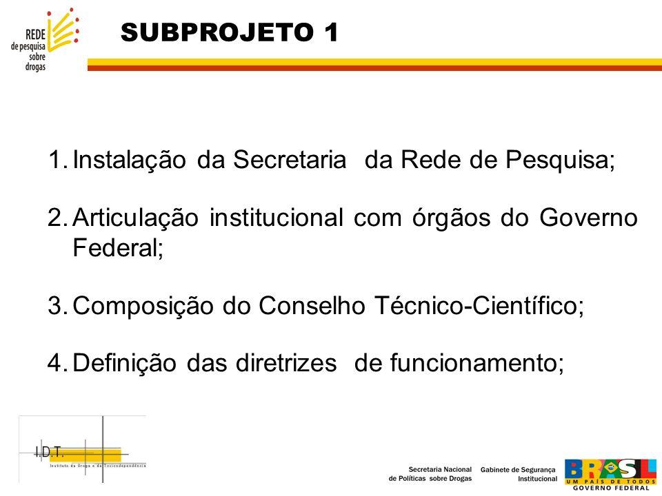 SUBPROJETO 1 Instalação da Secretaria da Rede de Pesquisa; Articulação institucional com órgãos do Governo Federal;
