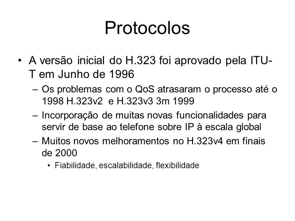 Protocolos A versão inicial do H.323 foi aprovado pela ITU-T em Junho de 1996.