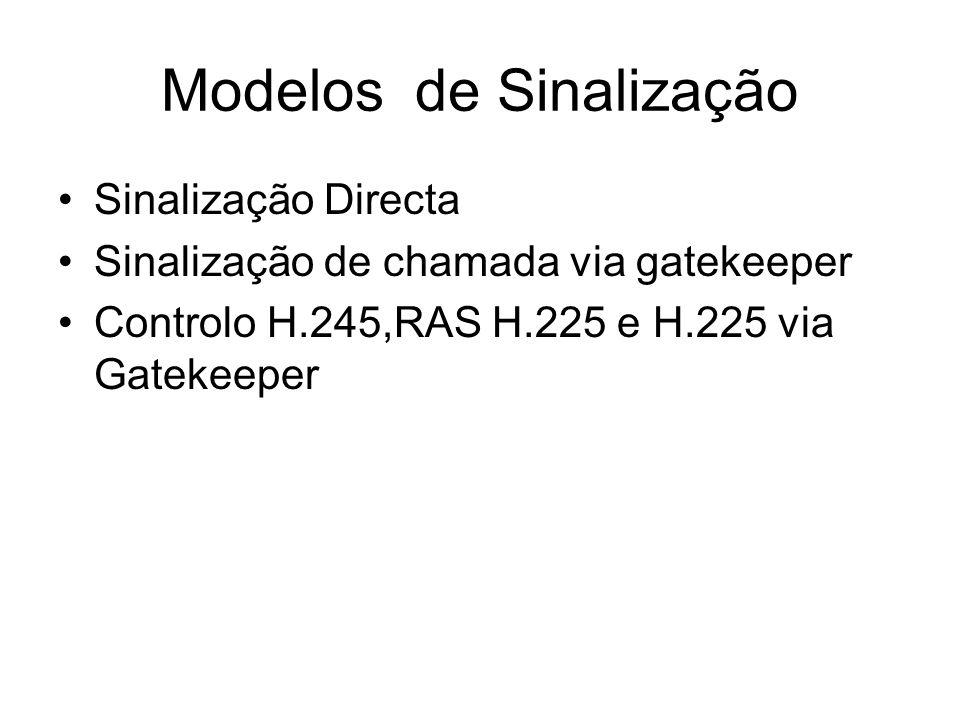 Modelos de Sinalização