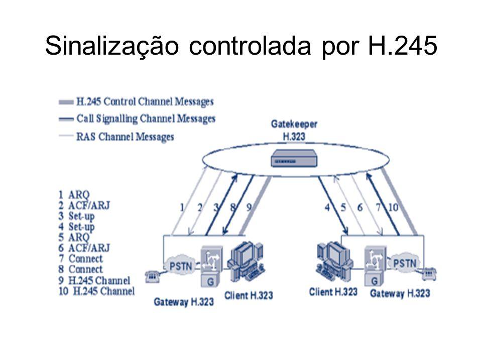Sinalização controlada por H.245