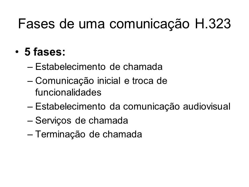 Fases de uma comunicação H.323