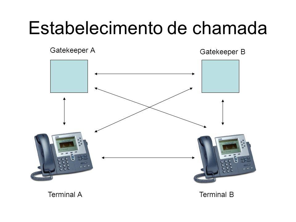 Estabelecimento de chamada