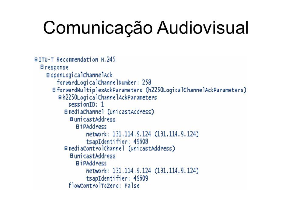 Comunicação Audiovisual
