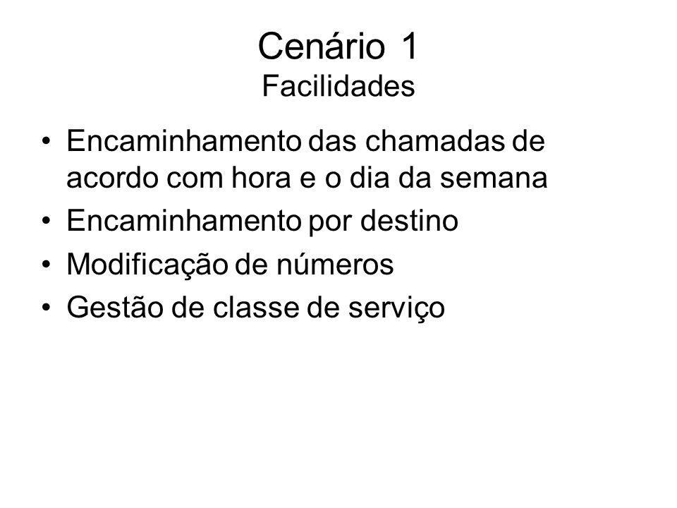Cenário 1 Facilidades Encaminhamento das chamadas de acordo com hora e o dia da semana. Encaminhamento por destino.