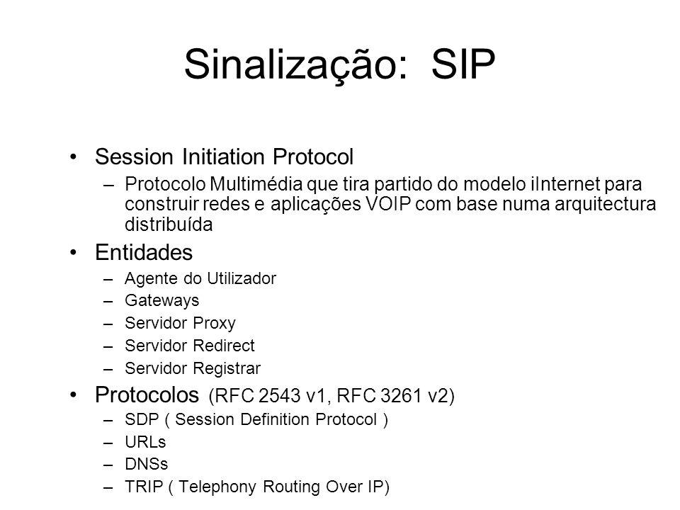 Sinalização: SIP Session Initiation Protocol Entidades