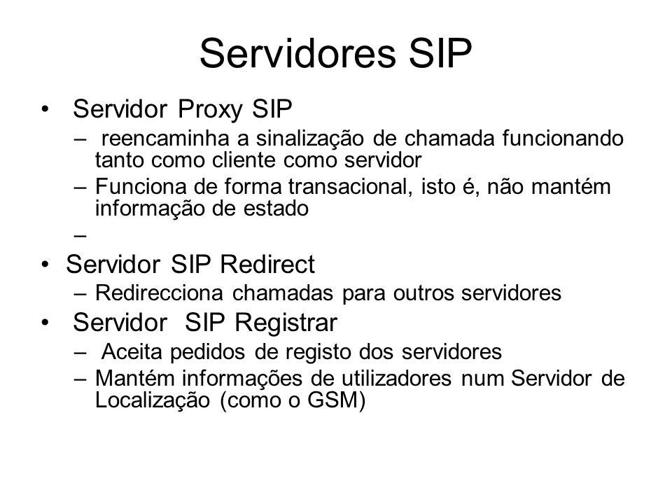 Servidores SIP Servidor Proxy SIP Servidor SIP Redirect