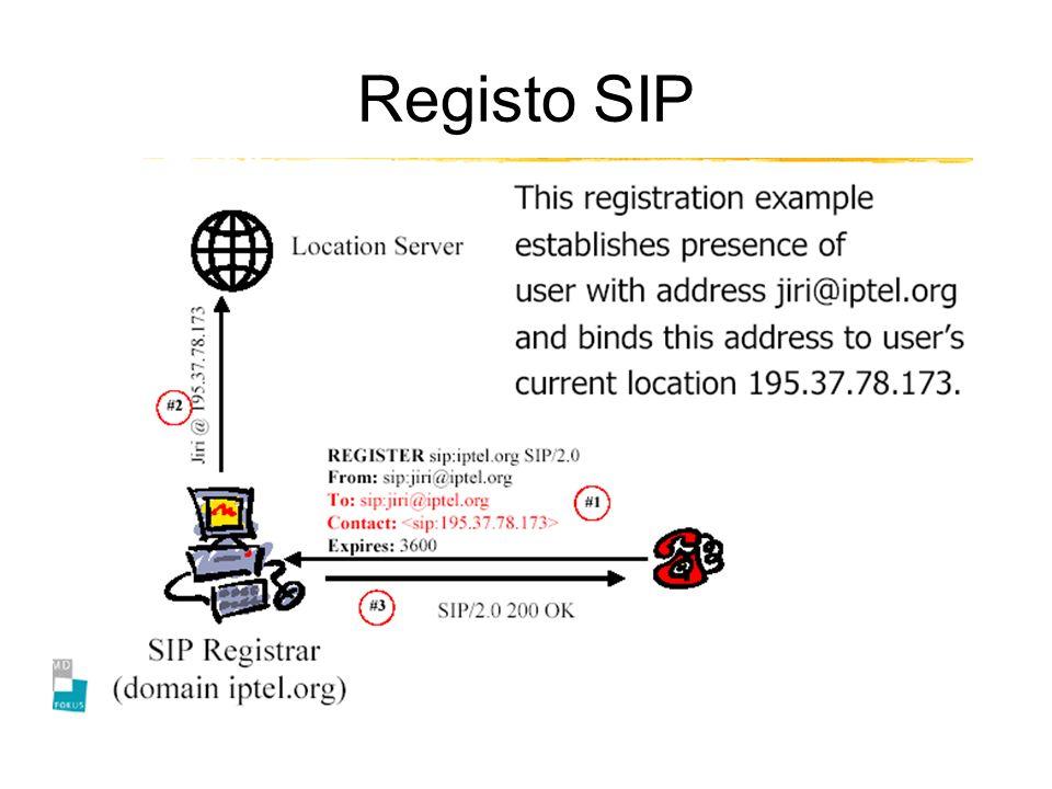 Registo SIP