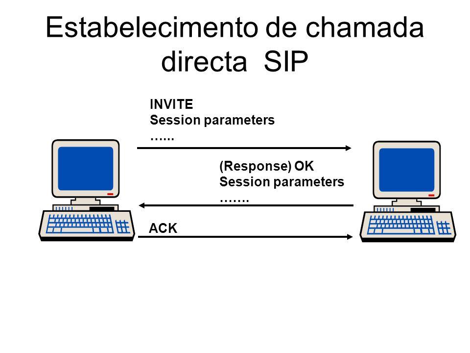 Estabelecimento de chamada directa SIP