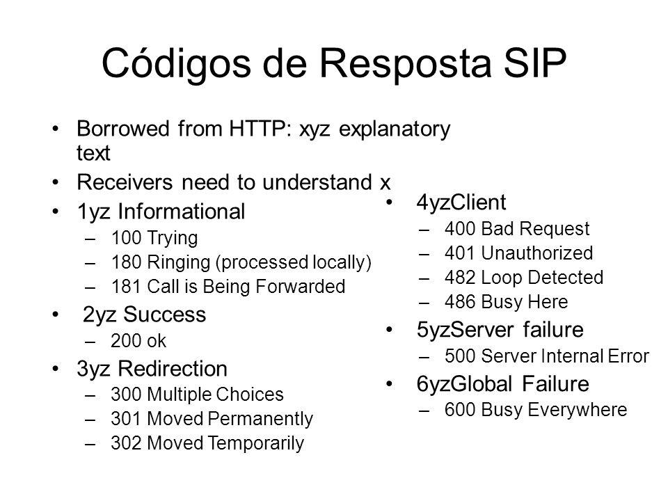 Códigos de Resposta SIP