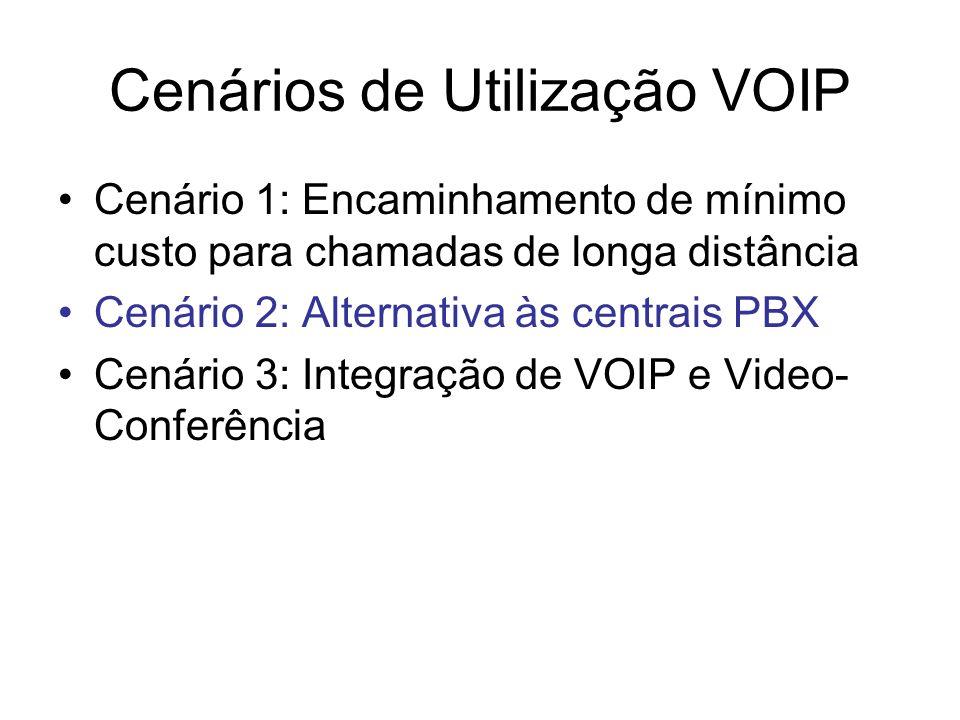 Cenários de Utilização VOIP