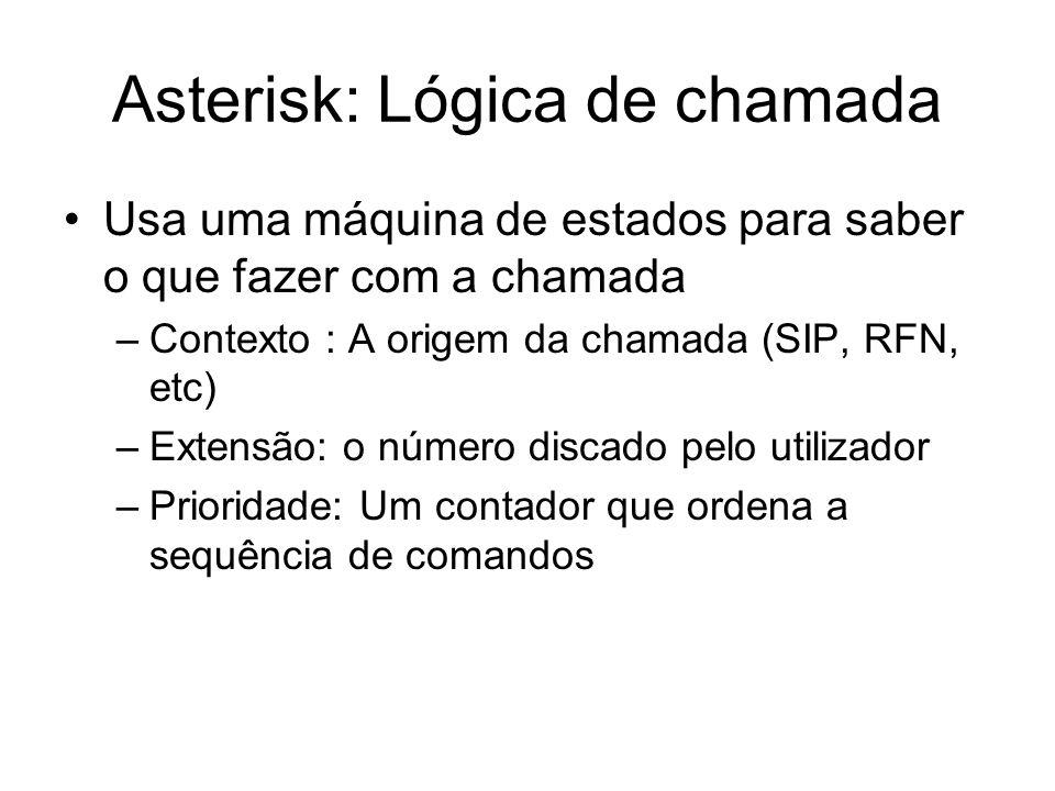 Asterisk: Lógica de chamada