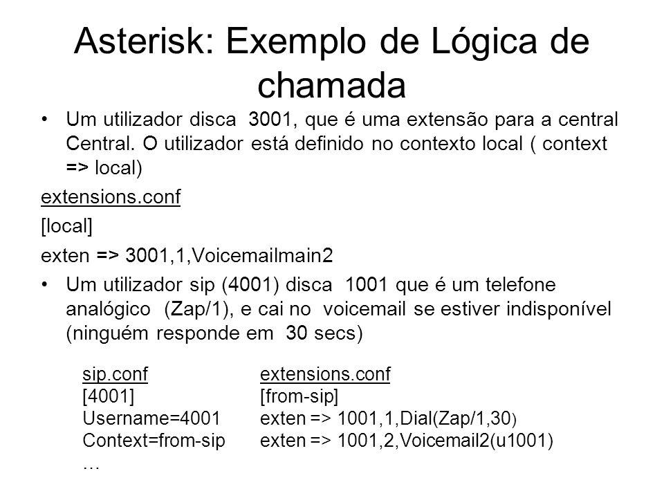 Asterisk: Exemplo de Lógica de chamada