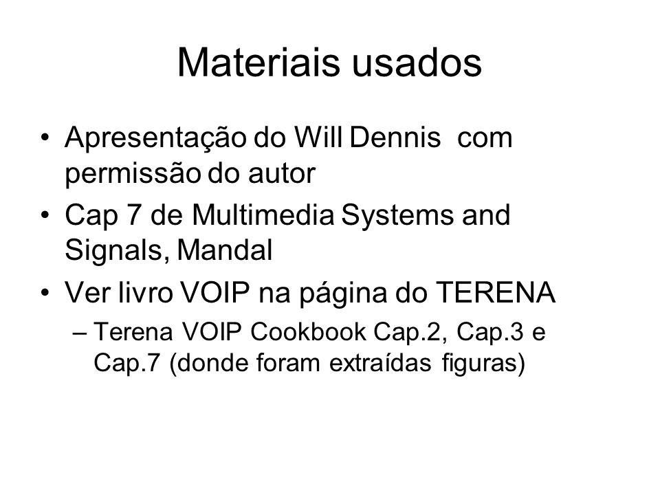 Materiais usados Apresentação do Will Dennis com permissão do autor