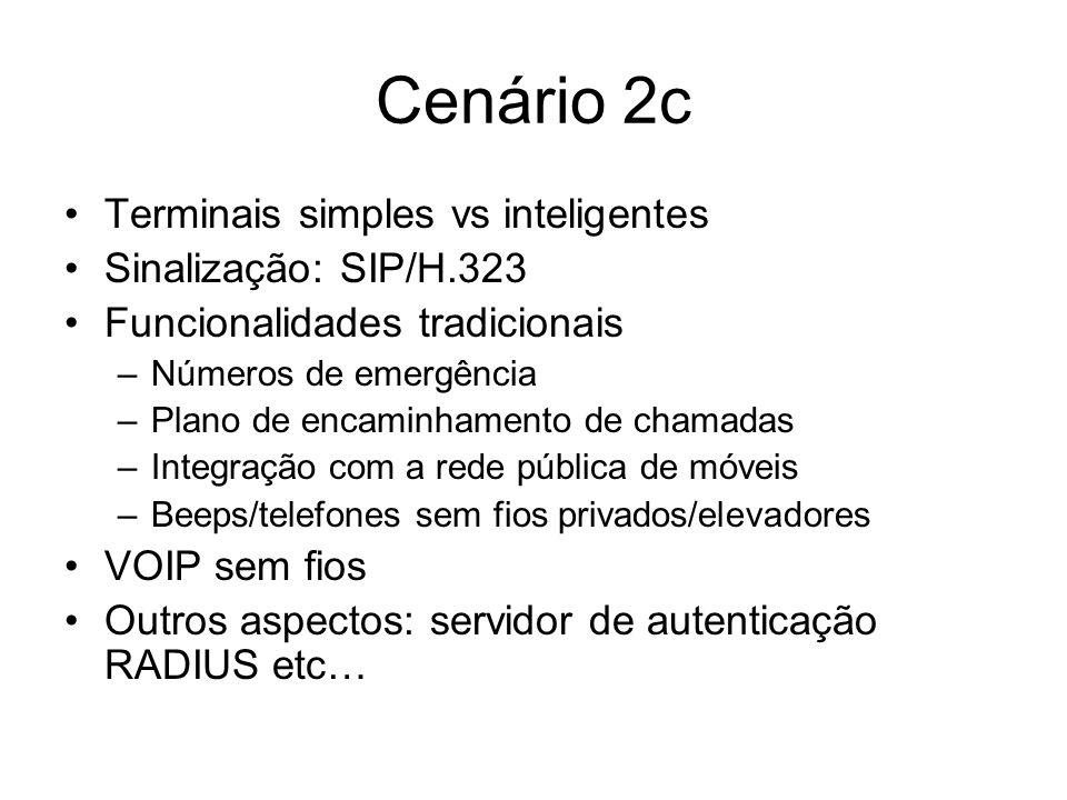 Cenário 2c Terminais simples vs inteligentes Sinalização: SIP/H.323