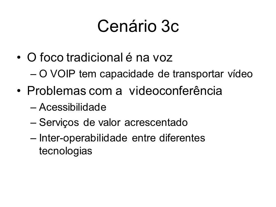Cenário 3c O foco tradicional é na voz
