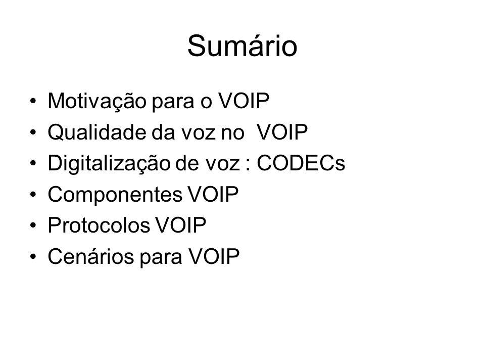 Sumário Motivação para o VOIP Qualidade da voz no VOIP